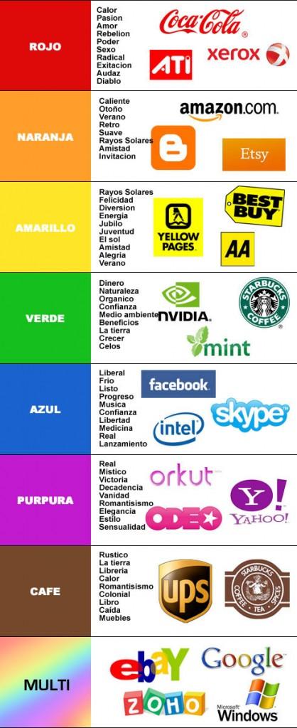 colores-marcas-y-significados-418x10241